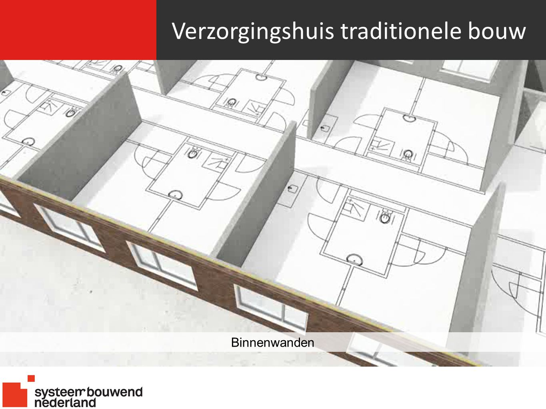 Verzorgingshuis traditionele bouw