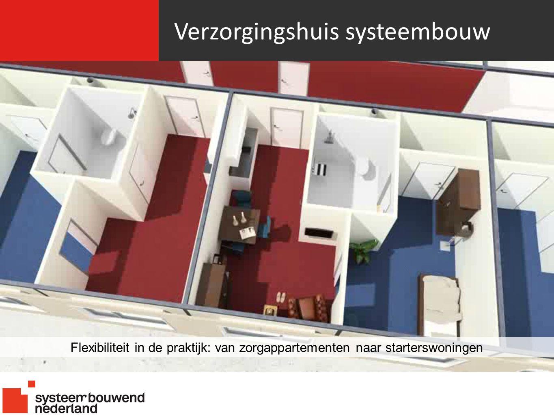 Verzorgingshuis systeembouw