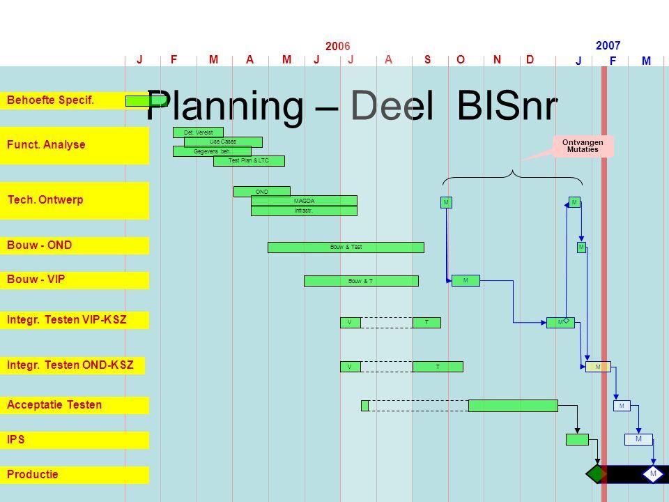 Planning – Deel BISnr 2006 2007 J F M A M J J A S O N D J F M