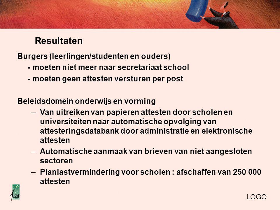 Resultaten Burgers (leerlingen/studenten en ouders)