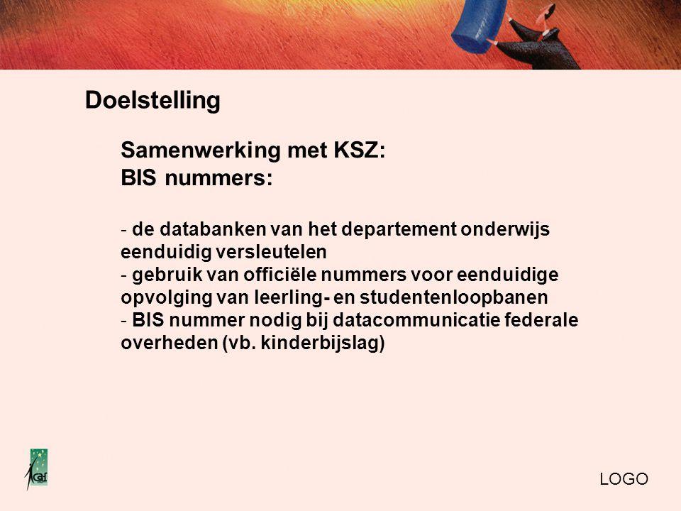 Doelstelling Samenwerking met KSZ: BIS nummers:
