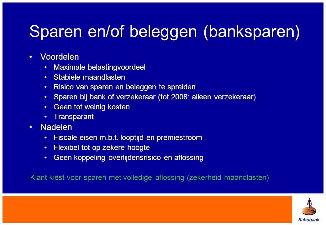 Sparen en/of beleggen (banksparen)