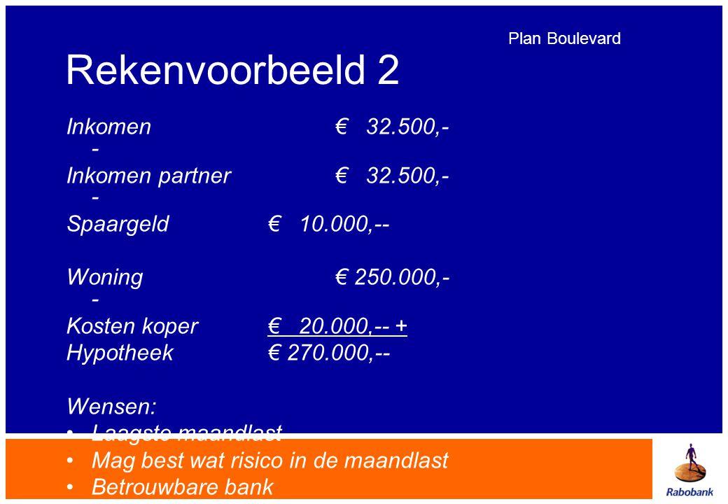 Rekenvoorbeeld 2 Inkomen € 32.500,-- Inkomen partner € 32.500,--