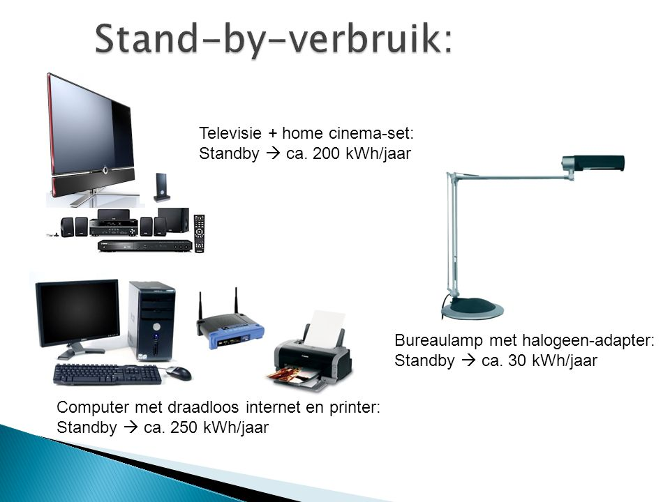Stand-by-verbruik: Televisie + home cinema-set: