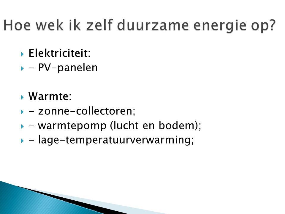 Hoe wek ik zelf duurzame energie op