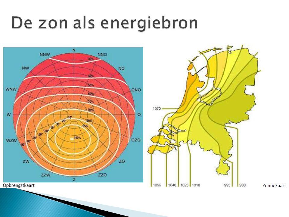 De zon als energiebron