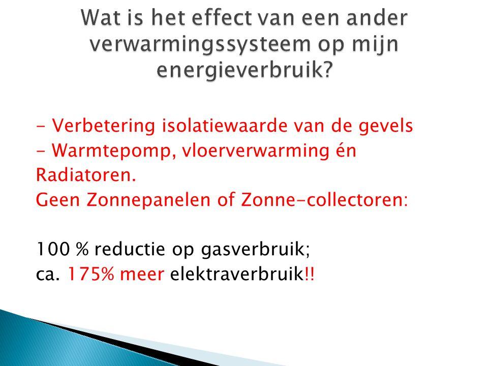 Wat is het effect van een ander verwarmingssysteem op mijn energieverbruik
