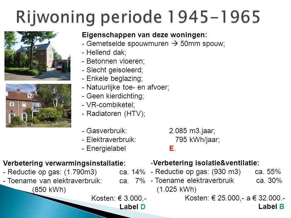 Rijwoning periode 1945-1965 Eigenschappen van deze woningen:
