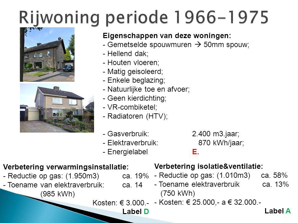 Rijwoning periode 1966-1975 Eigenschappen van deze woningen: