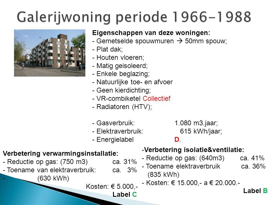 Galerijwoning periode 1966-1988