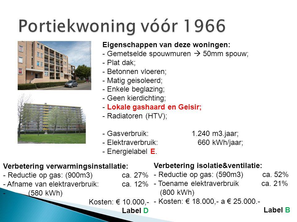 Portiekwoning vóór 1966 Eigenschappen van deze woningen: