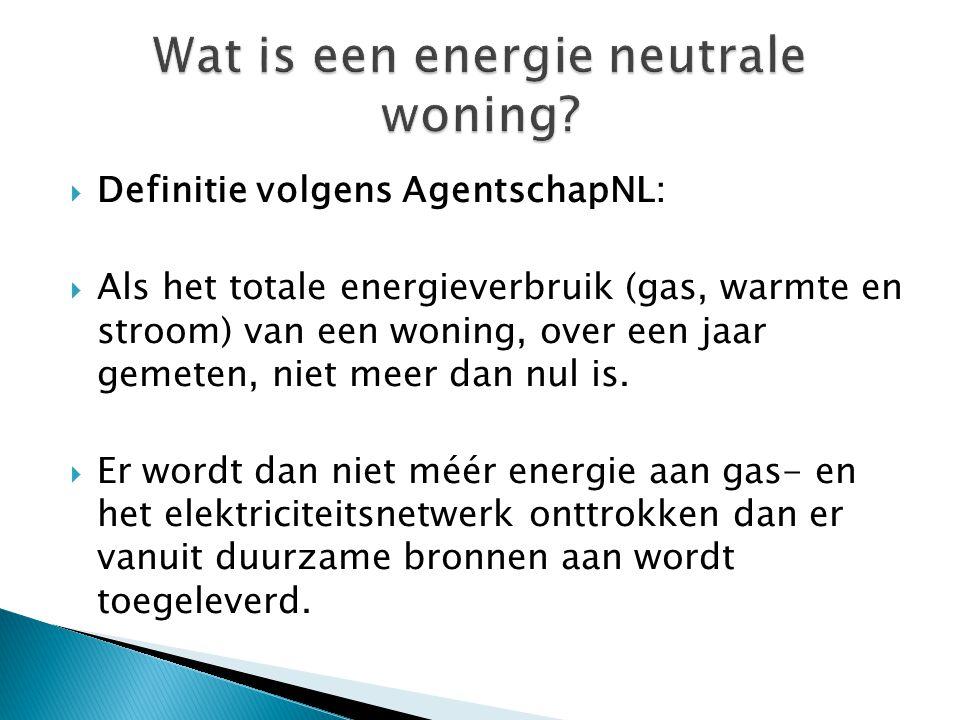 Wat is een energie neutrale woning