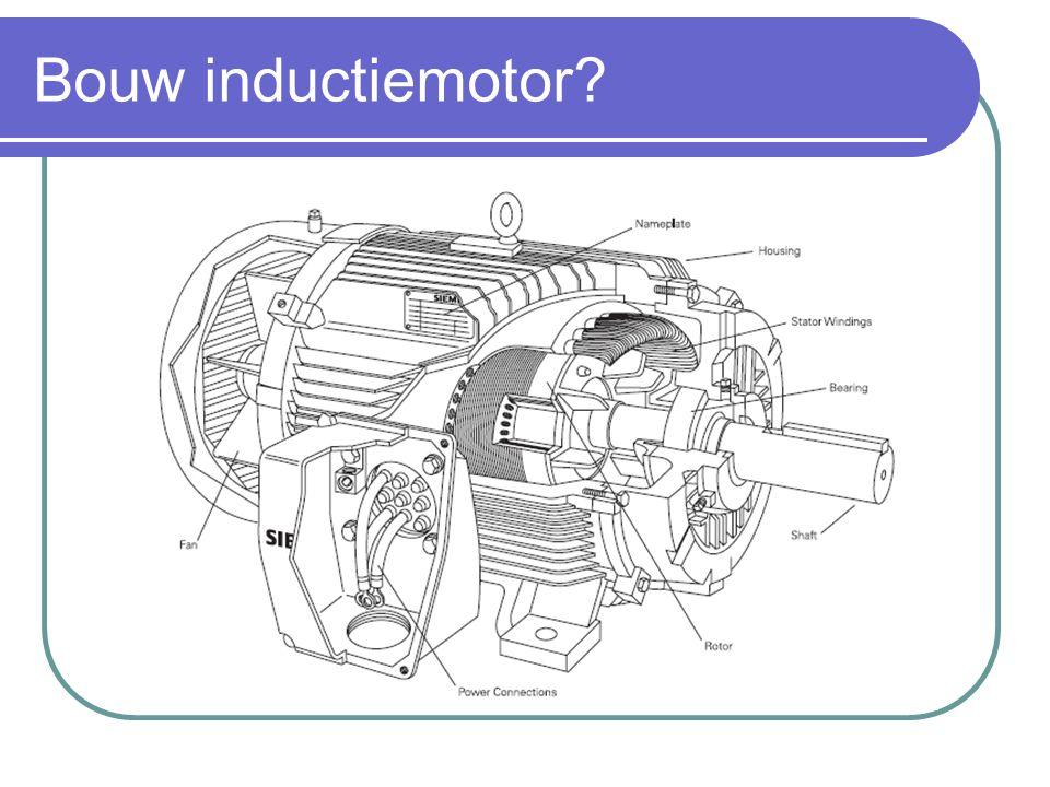 Bouw inductiemotor