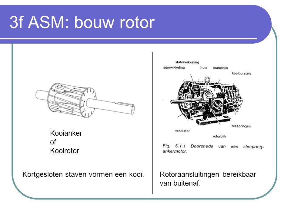 3f ASM: bouw rotor Kooianker Sleepringanker of Kooirotor