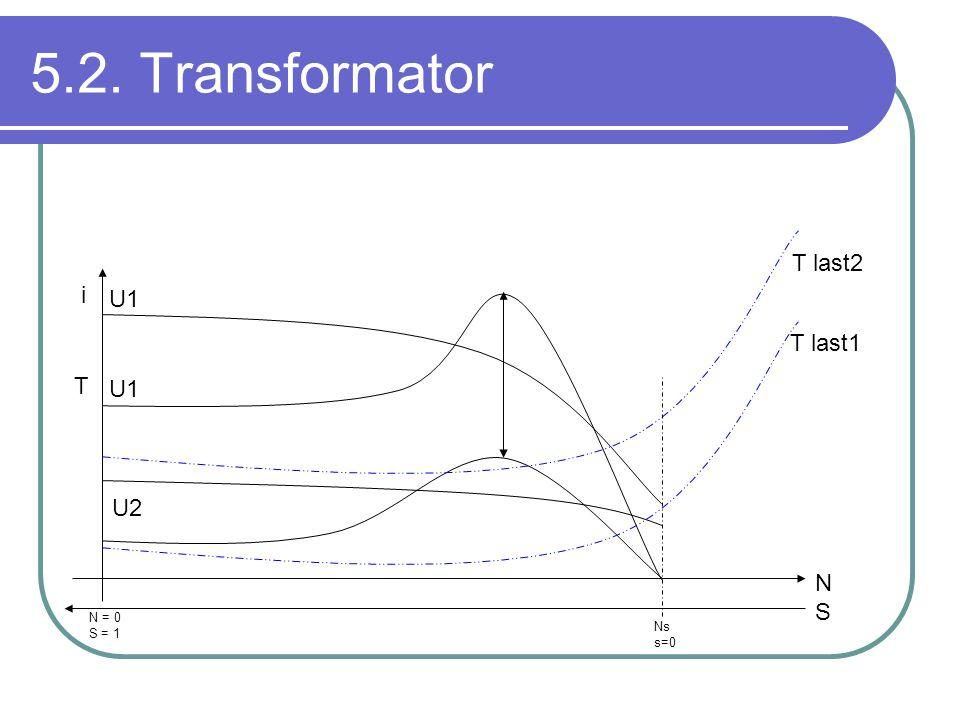 5.2. Transformator T last2 i U1 T last1 T U1 U2 N S N = 0 S = 1 Ns s=0