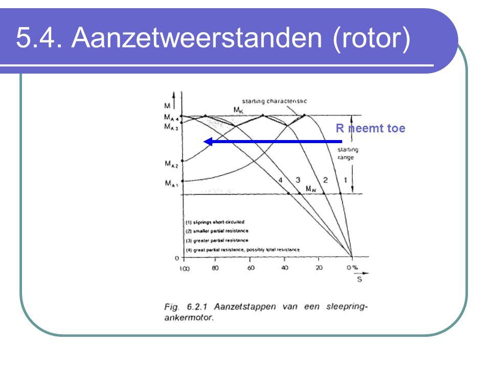 5.4. Aanzetweerstanden (rotor)