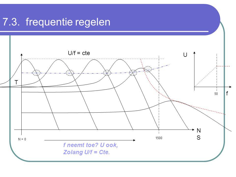 7.3. frequentie regelen U/f = cte U T f N S f neemt toe U ook,