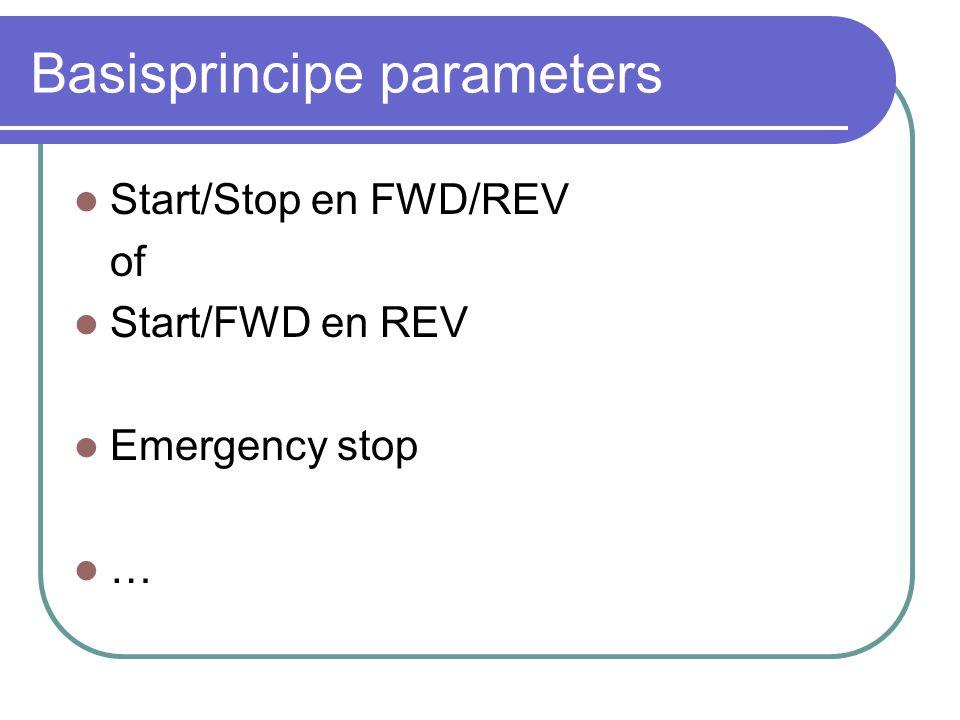 Basisprincipe parameters