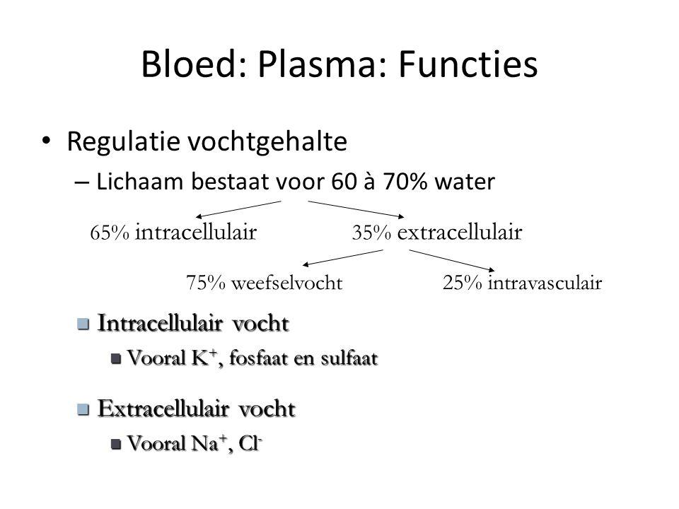 Bloed: Plasma: Functies