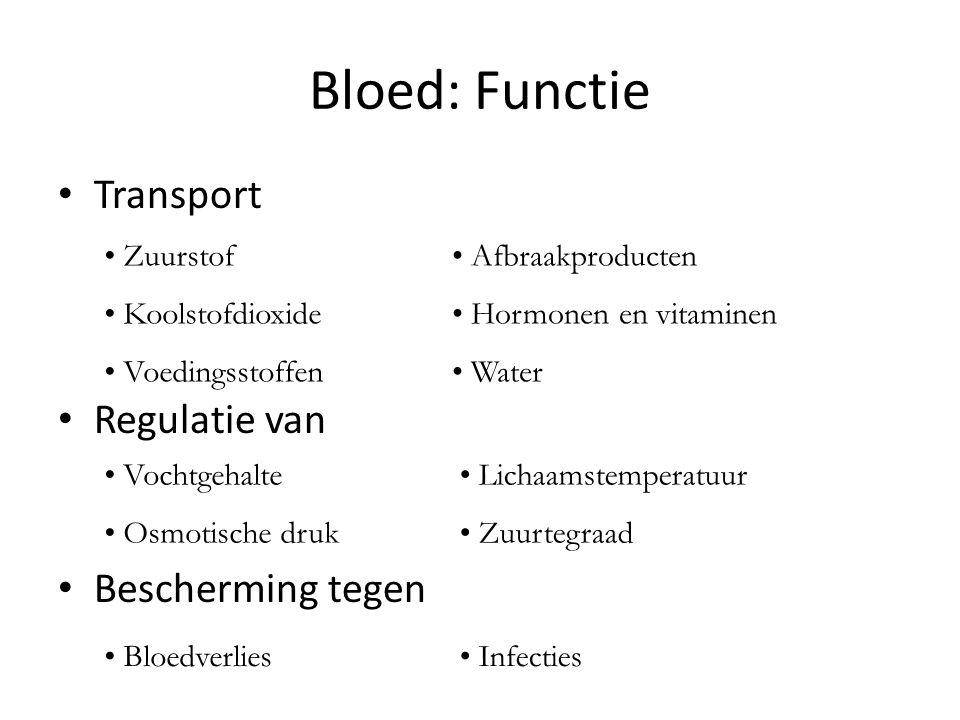Bloed: Functie Transport Regulatie van Bescherming tegen Zuurstof