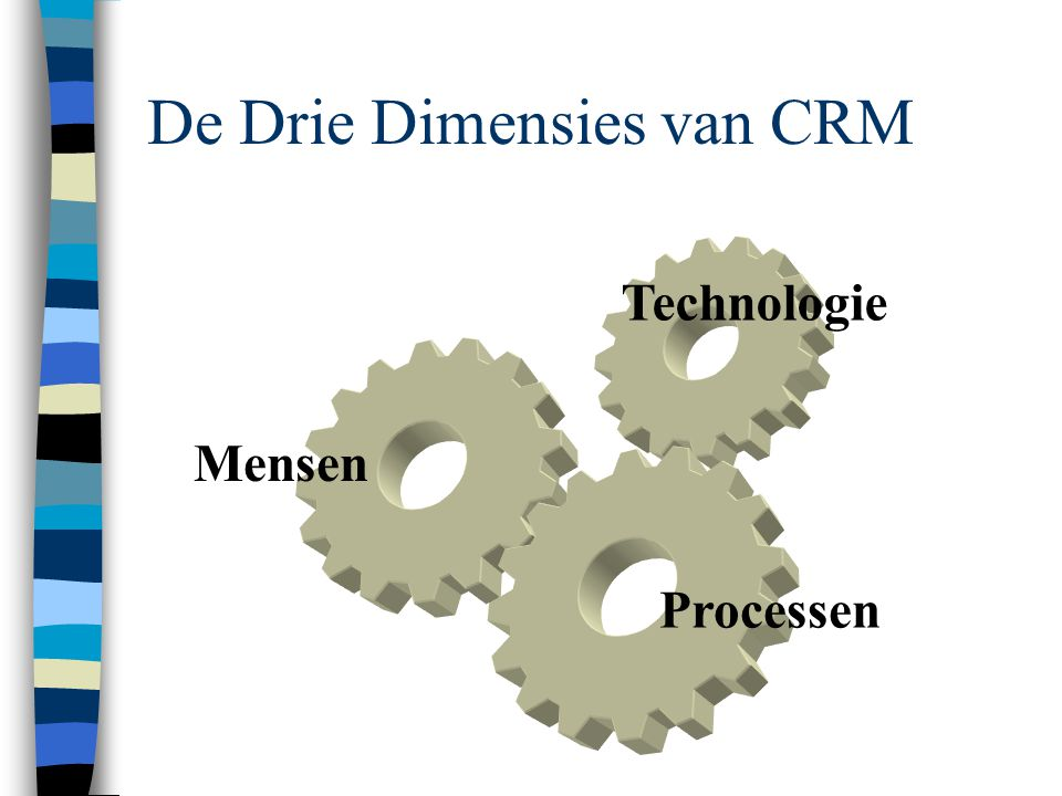 De Drie Dimensies van CRM