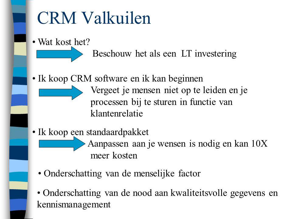 CRM Valkuilen Wat kost het Beschouw het als een LT investering