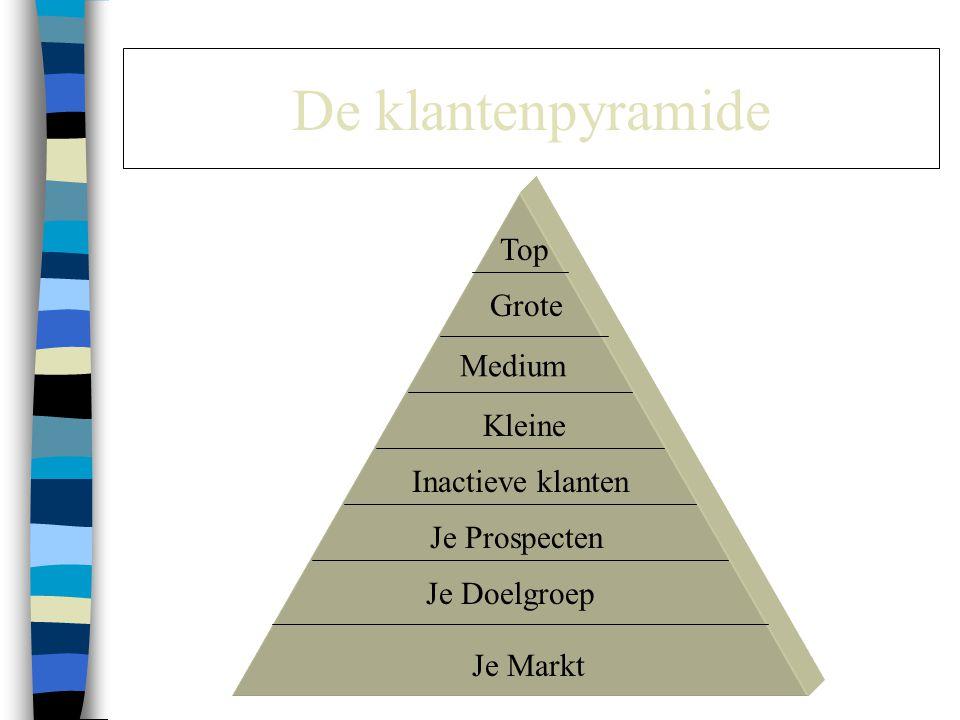 De klantenpyramide Top Grote Medium Kleine Inactieve klanten