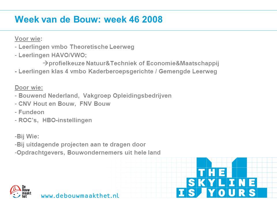 Week van de Bouw: week 46 2008 Voor wie: