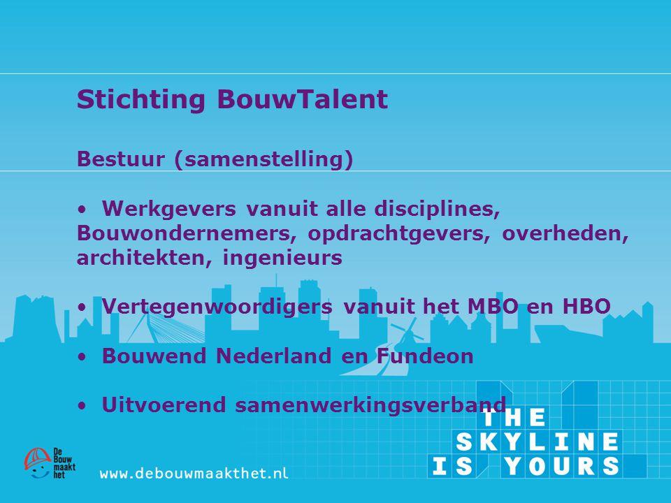 Stichting BouwTalent Bestuur (samenstelling)