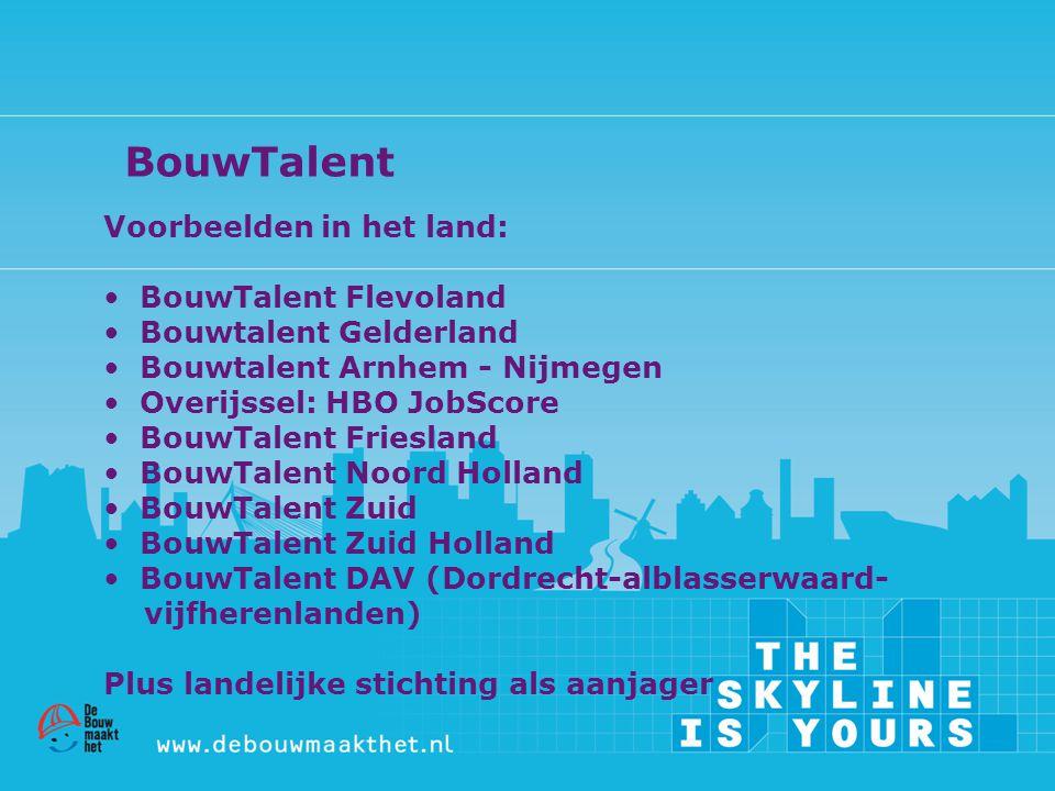 BouwTalent Voorbeelden in het land: BouwTalent Flevoland