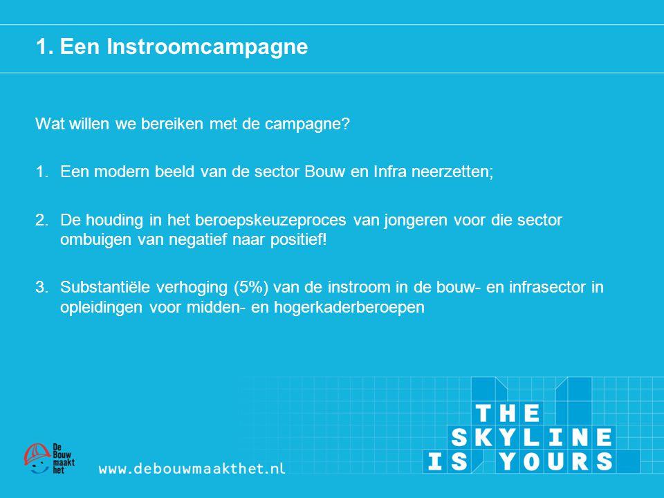 1. Een Instroomcampagne Wat willen we bereiken met de campagne