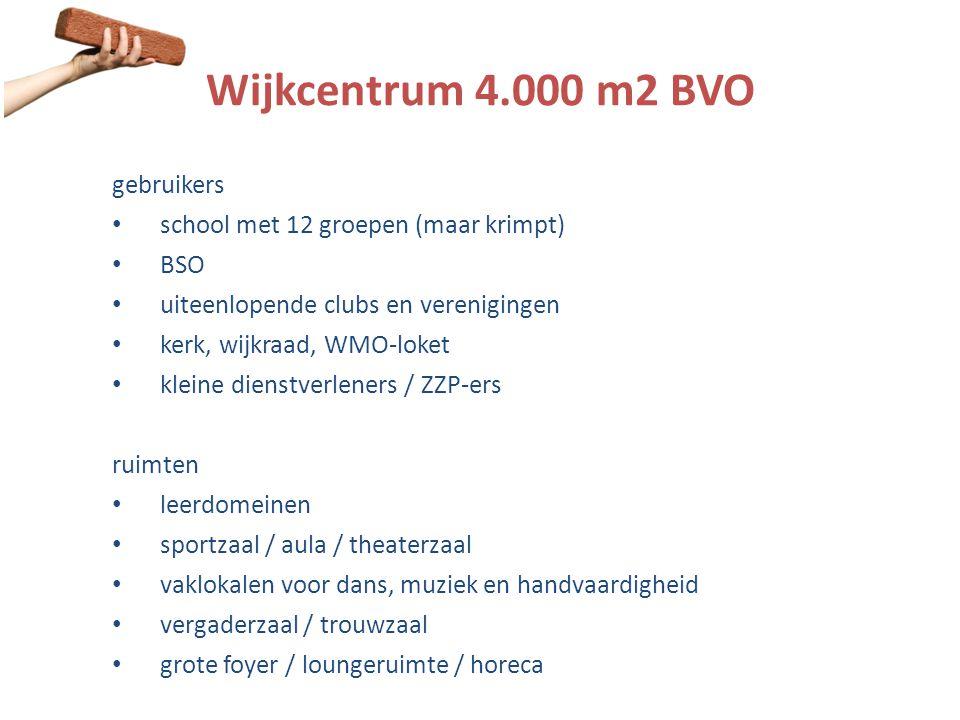Wijkcentrum 4.000 m2 BVO gebruikers