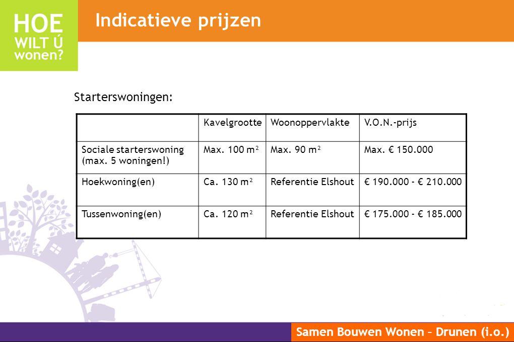 Indicatieve prijzen Starterswoningen: