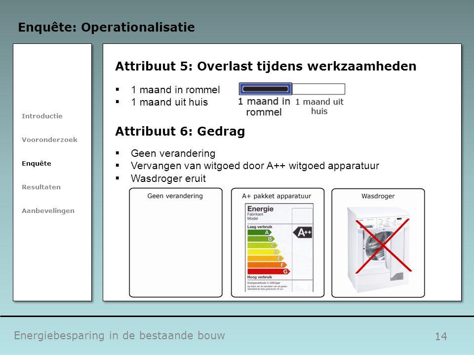 Enquête: Operationalisatie