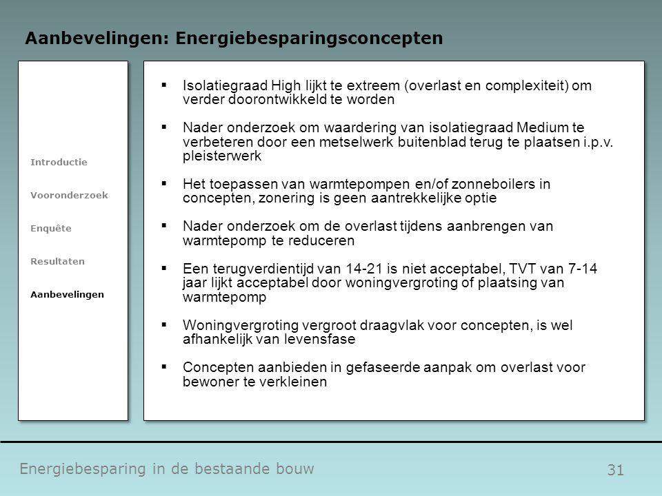 Aanbevelingen: Energiebesparingsconcepten