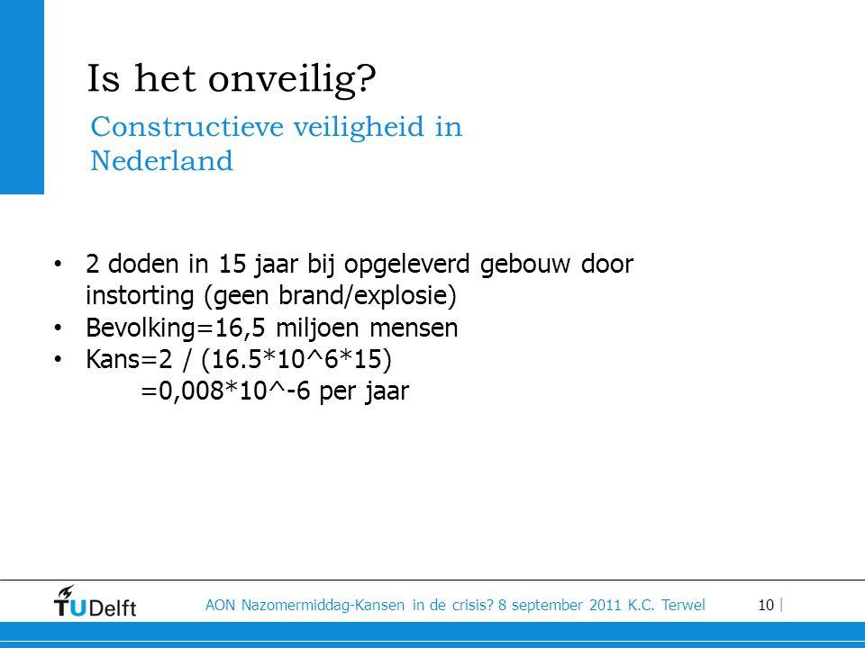 Is het onveilig Constructieve veiligheid in Nederland