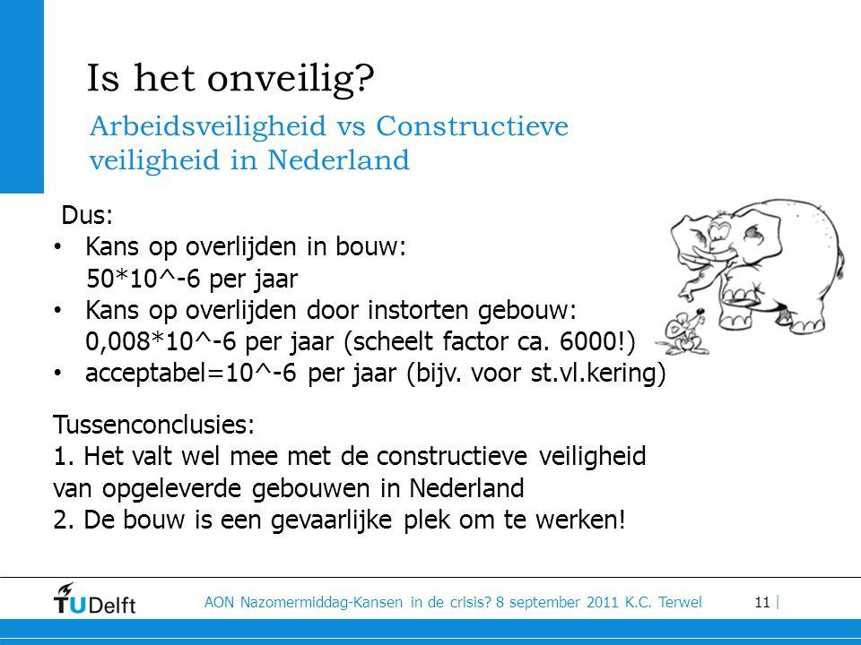 Is het onveilig Arbeidsveiligheid vs Constructieve veiligheid in Nederland. Dus: Kans op overlijden in bouw: