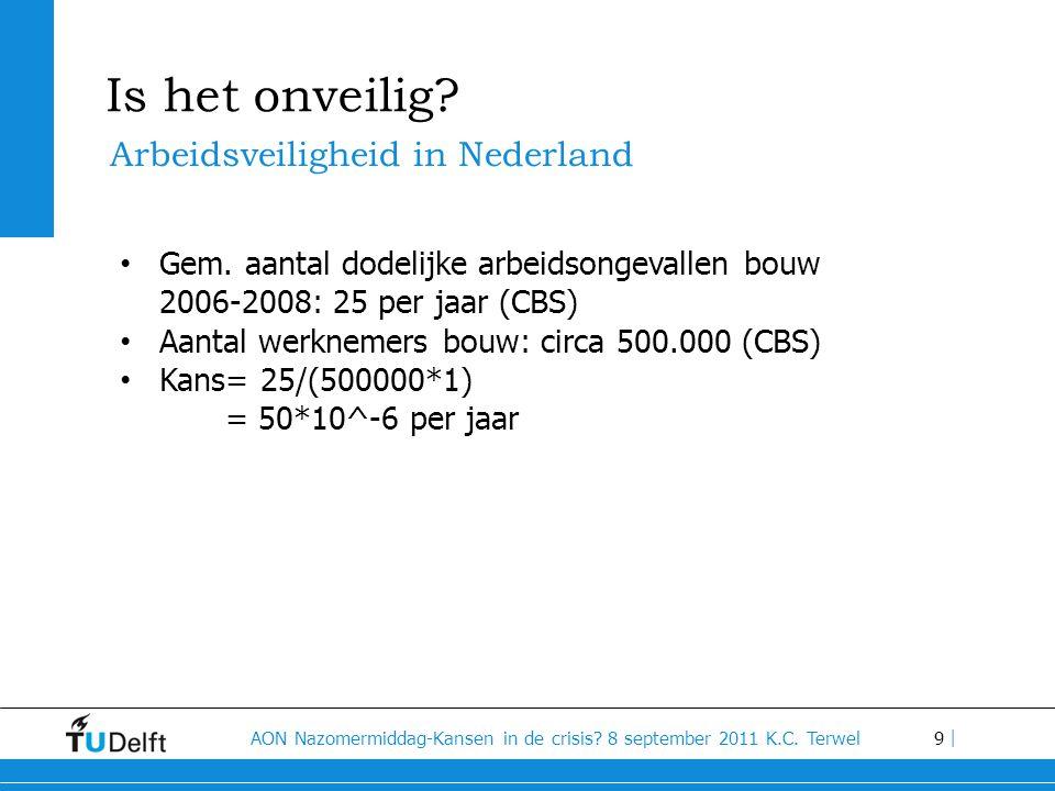 Is het onveilig Arbeidsveiligheid in Nederland