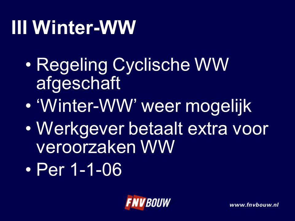 III Winter-WW Regeling Cyclische WW afgeschaft