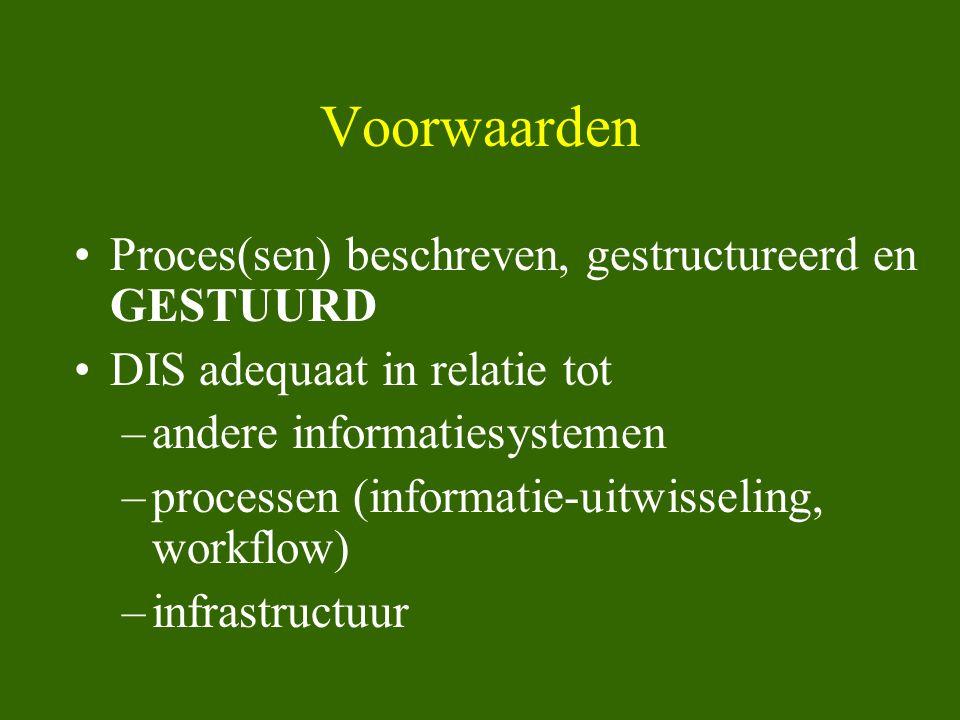 Voorwaarden Proces(sen) beschreven, gestructureerd en GESTUURD
