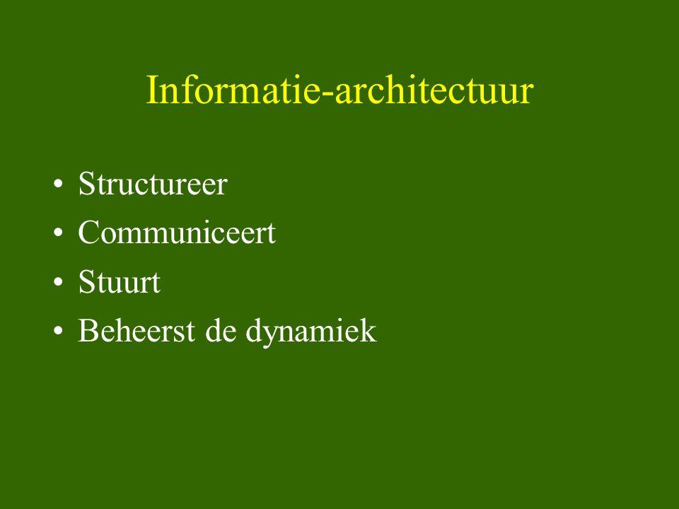 Informatie-architectuur