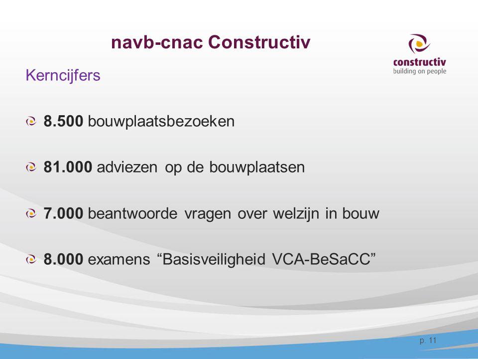navb-cnac Constructiv