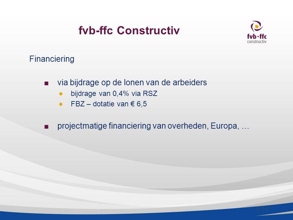 fvb-ffc Constructiv Financiering