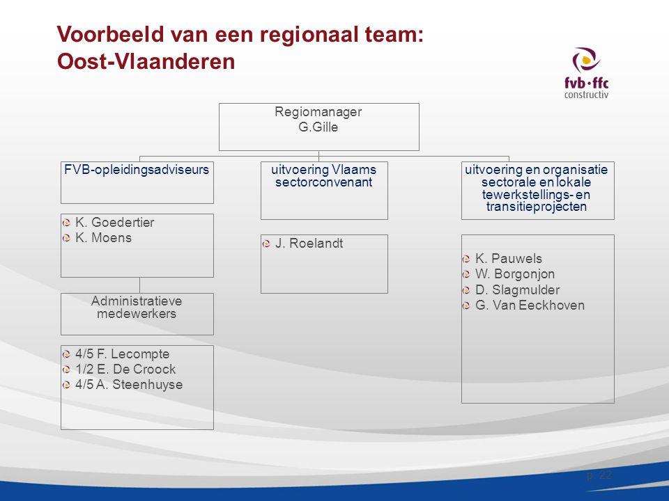 Voorbeeld van een regionaal team: Oost-Vlaanderen