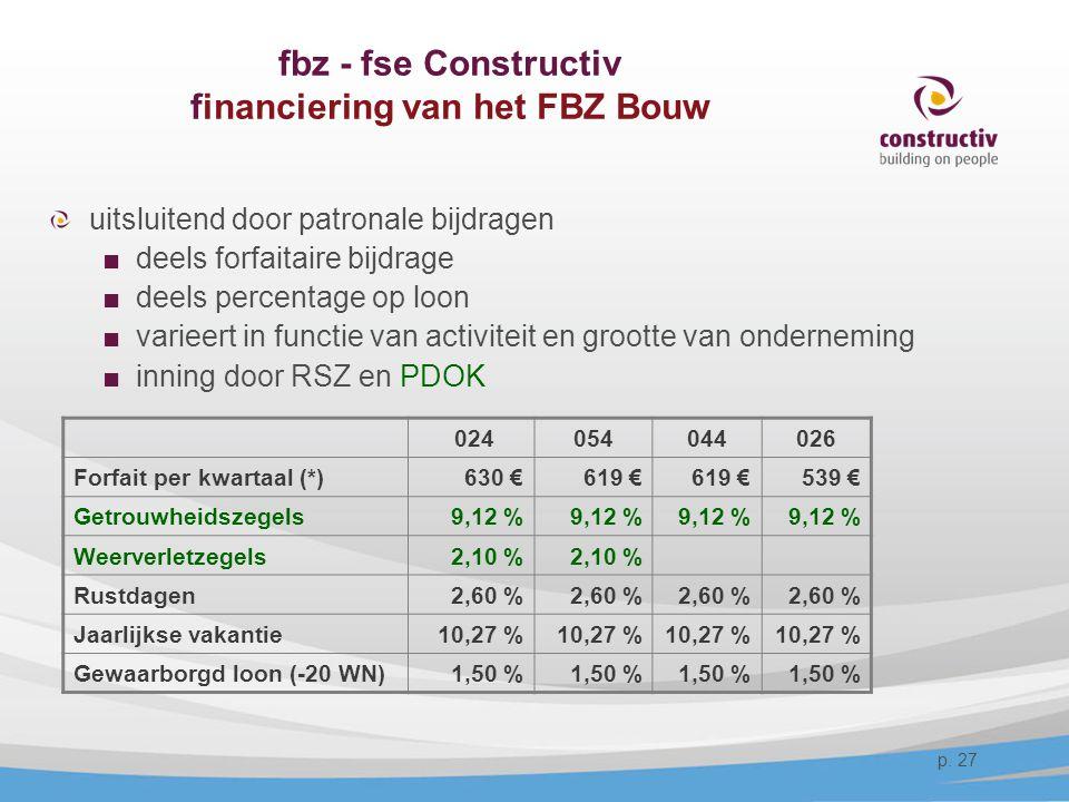 fbz - fse Constructiv financiering van het FBZ Bouw