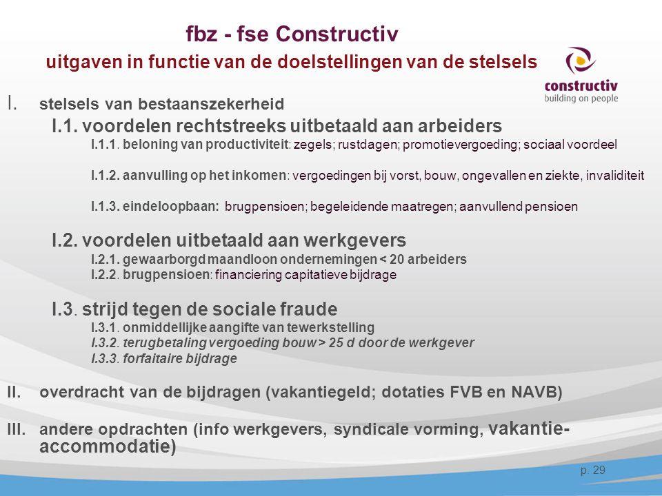 fbz - fse Constructiv uitgaven in functie van de doelstellingen van de stelsels