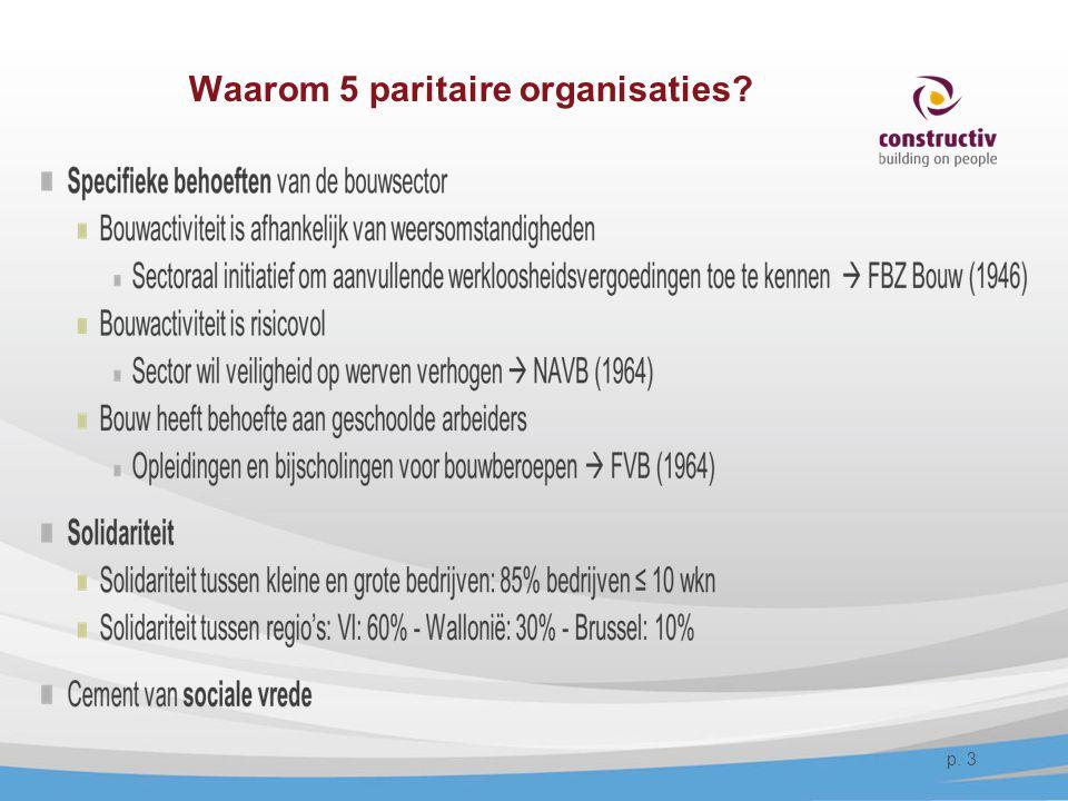 Waarom 5 paritaire organisaties