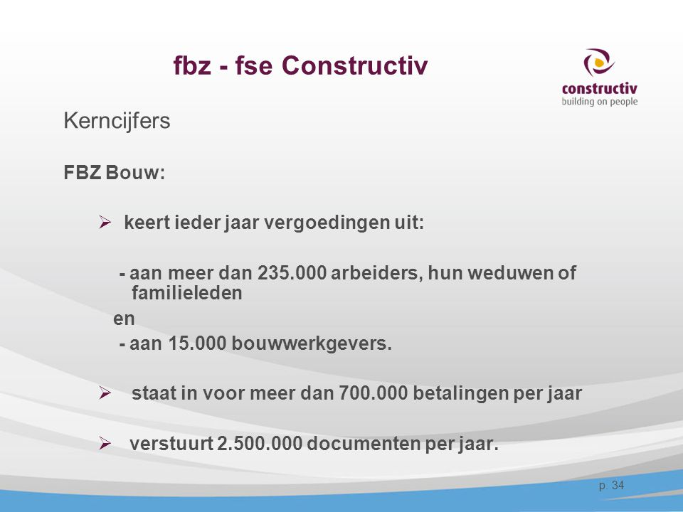 fbz - fse Constructiv Kerncijfers FBZ Bouw: