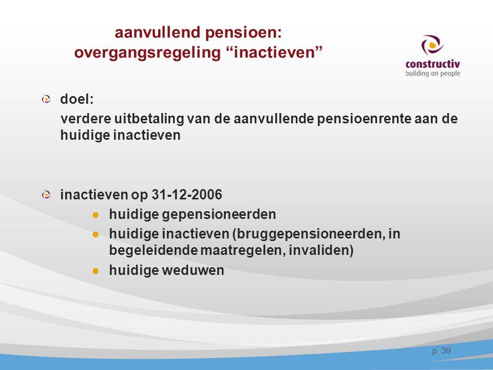 aanvullend pensioen: overgangsregeling inactieven