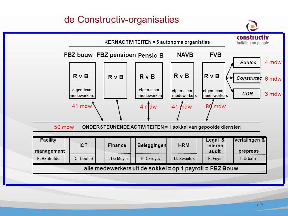 de Constructiv-organisaties